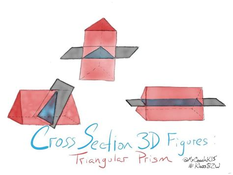cross section of a 3d shape sketchnoting math cross section 3d figures triangular