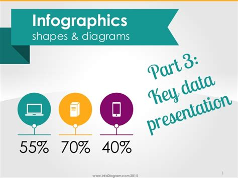 powerpoint templates for kpi infographics key data kpi presentation slides