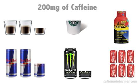 energy drink vs caffeine pills caffeine safe limits calculate your safe daily dose