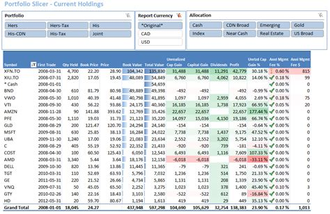 sle investment portfolio templates sle stock portfolio spreadsheet awesome portfolio stock
