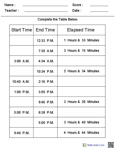 Elapsed Time Worksheets 4th Grade by Time Worksheets Time Worksheets For Learning To Tell Time