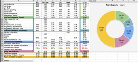 excel resource planning template features of resource capacity planning template excel and