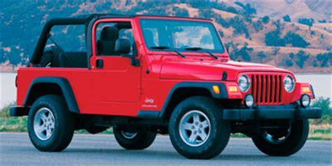 jeep wrangler recalls iseecars