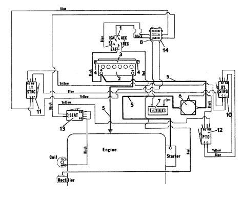 cub cadet 1440 wiring diagram wiring diagrams wiring