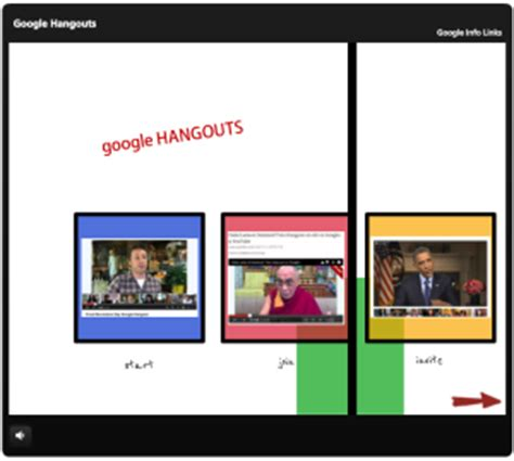 theme google hangouts arrested template and exle of use