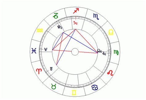 carta astral 2016 carta astral geminis 2016 newhairstylesformen2014 com