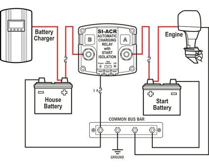 blue sea systems battery switch wiring diagram selecting the appropriate fuse rating when installing the
