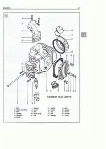 atv repair shop manual cylinder diagrams