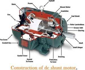 Parts Of An Electric Car Engine Construction Of A Shunt Wound Dc Motor Elprocus
