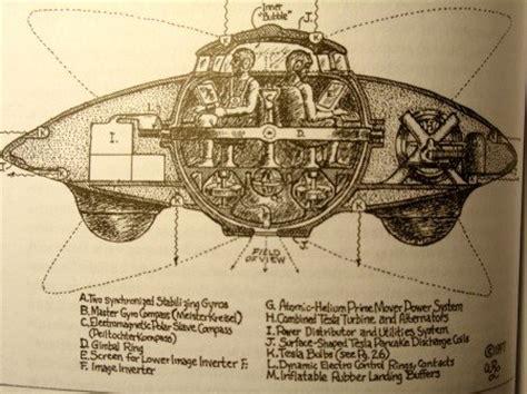 Nikola Tesla Inventions Used Today Nikola Tesla S Ufo