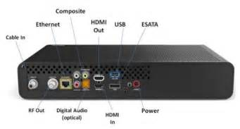 Infinity Comcast Phone Number X1 Tv Box Comparison Dvr Vs Non Dvr Xfinity Help And