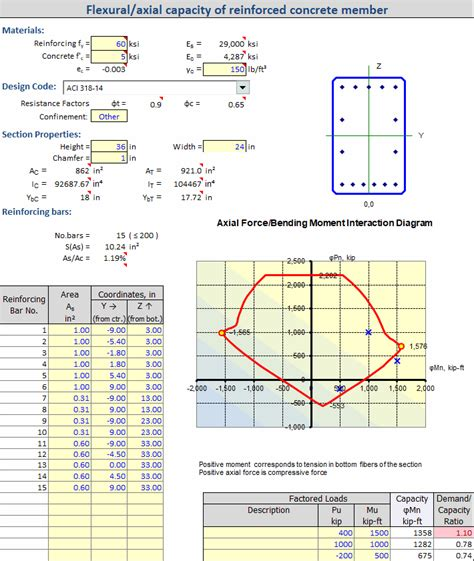 Concrete Column Design Spreadsheet spreadsheet solutions for structural engineering