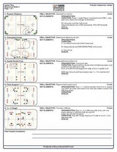 Practice Plan Template by Drill Exchange Westwood Youth Hockey