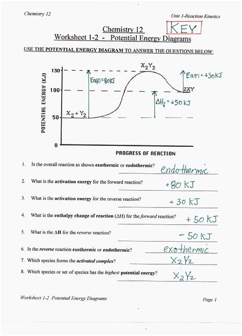 potential energy diagram worksheet chemistry 12