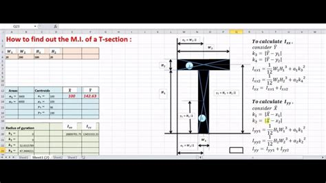 Moment Of Inertia Of I Section Calculator by Moment Of Inertia Of Composite Shapes Engineering