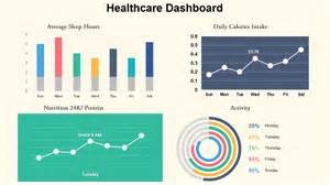 tell stories with data using 11 visually stunning