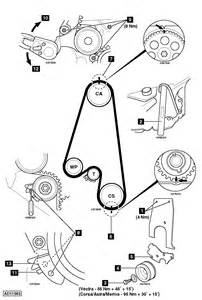 Opel Corsa Engine Diagram How To Replace Timing Belt On Vauxhall Opel Corsa C 1 6 I