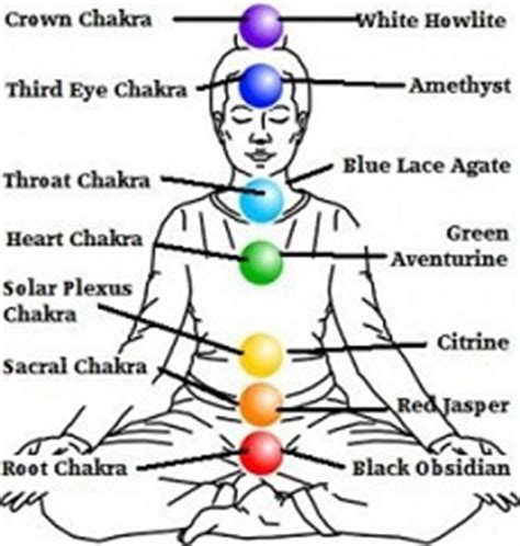 Tutorial Chakra To Strengthening Your Immune System aura balancing of the
