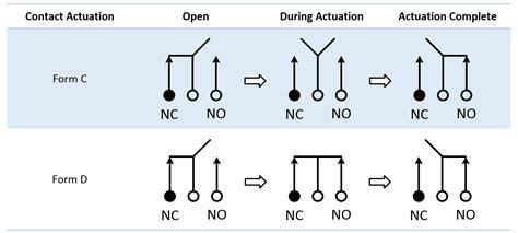 beuler relay wiring diagram deere 5410 wiring diagram