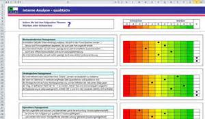 Swot Template Xls by Swot Analyse Excel Vorlagen Shop