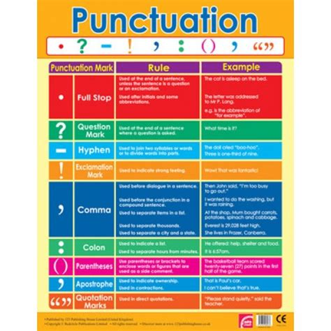 free printable educational poster 7 best images of free printable educational posters free