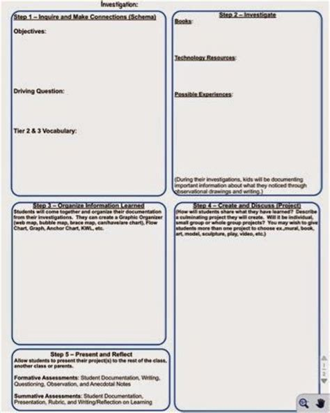 Inquiry Based Lesson Plan Template inquiring minds mrs myers kindergarten inquiry plan