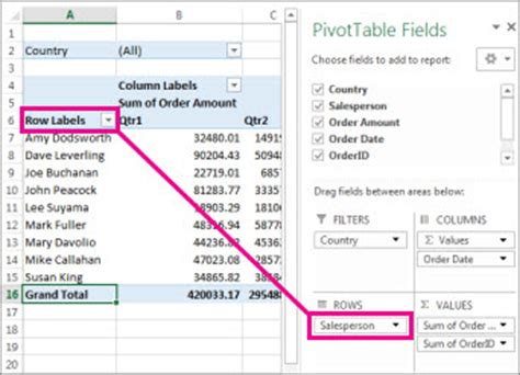Nested Tables Use The Field List To Arrange Fields In A Pivottable Excel