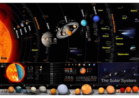 solar system purchase solar system poster a3 hq print learning educational science planets ebay