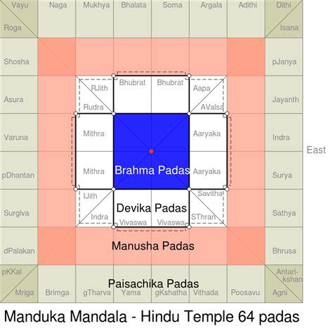 hindu temple floor plan file 64 grid manduka design hindu temple floor plan vastu