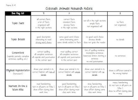 Plant Taxonomy Research Papers by Rubric For Animal Research Project School Assessment
