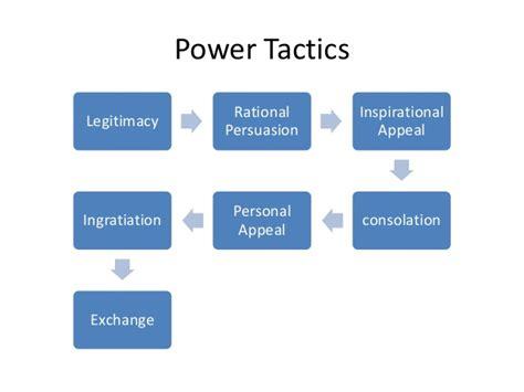 Power Organization 5 power and politics in organizational behavior
