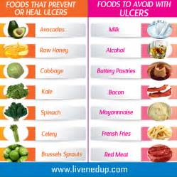foods that prevent ulcers