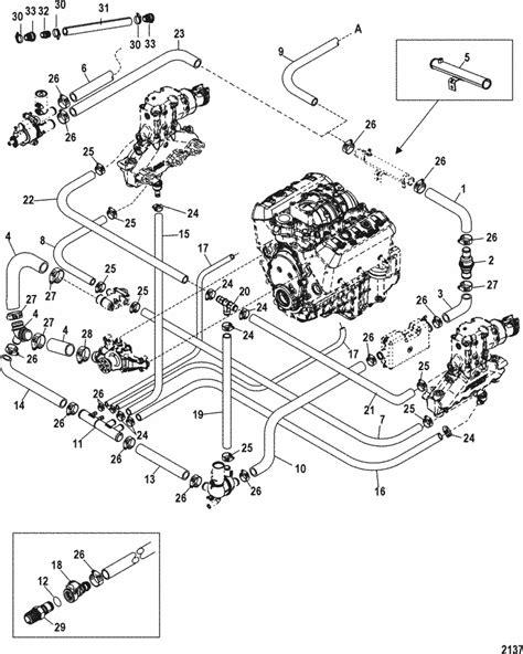 MerCruiser 4.3L MPI Alpha / Bravo Standard Cooling System