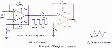 how does integrator circuit work triangular wave generator using op circuit diagram working and theory