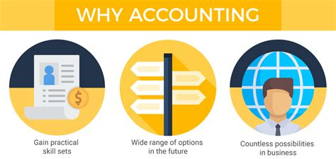Why Should I Choose Finance As Specialization In Mba by Accounting Course In Malaysia Eduadvisor