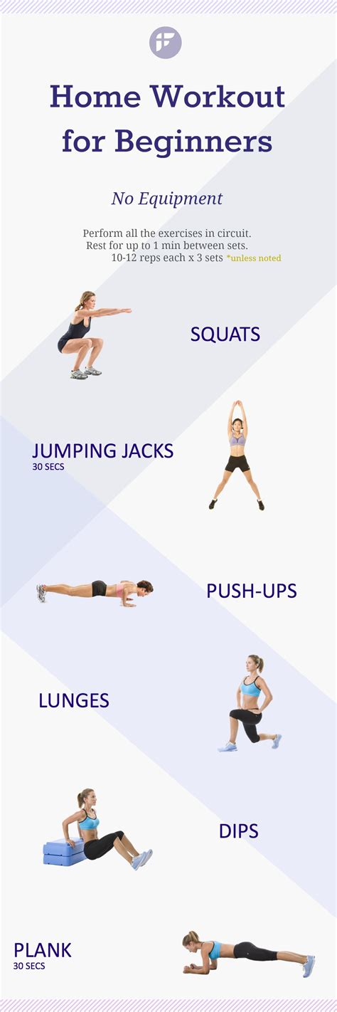 home fitness routine for beginners workout
