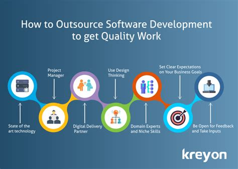 Online Software Development Work From Home - how to outsource software development to get quality work