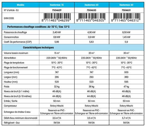 Pompe A Chaleur Air Air Prix 250 by Pompe 224 Chaleur Heatermax 20 Ubbink 20m3 Max