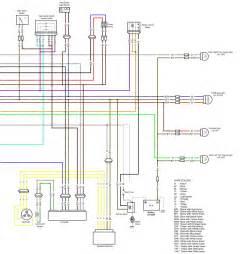 lifan 110 electric start wiring diagram wiring diagram