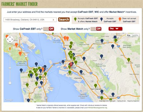 Berkeley Finder Berkeley S Ecology Center Creates Farmers Market Finding Tool Bay Area Bites