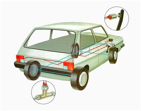 mechanical brake light switch wiring diagram