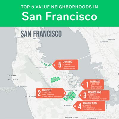 Top Mba Programs In San Francisco by Bay Area S Best Value Neighborhoods All In Peninsula