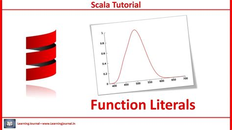 scala pattern matching on functions scala tutorial function literals youtube