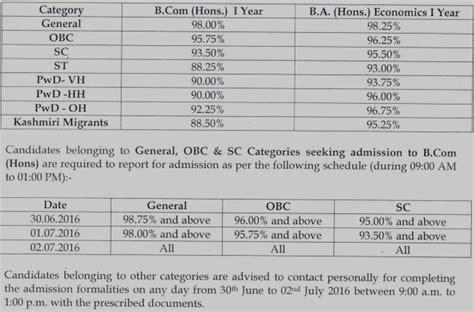 shri ram college of education srcc cut 2017 shri ram college of commerce cut