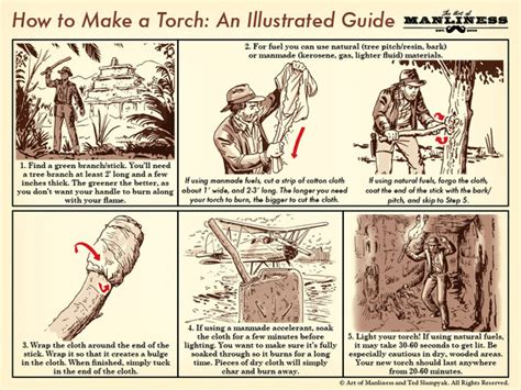 the fighting tomahawk an illustrated guide to using the tomahawk and knife as weapons books 20 illustrated guides every manly on earth should