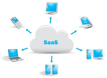 why saas is better what is saas top 7 reasons why saas for your business