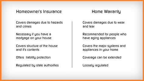 Top Appliance Warranty Companies - top home warranty companies 187 archive homeowner s
