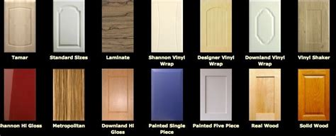 Kitchen Cabinet Doors B Q Cupboard Doorse B Q Kitchen Cupboard Doors