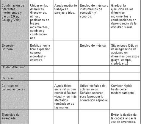 programa curricular de cta con rutas de aprendizaje 2015 programa curricular primaria segun rutas programa