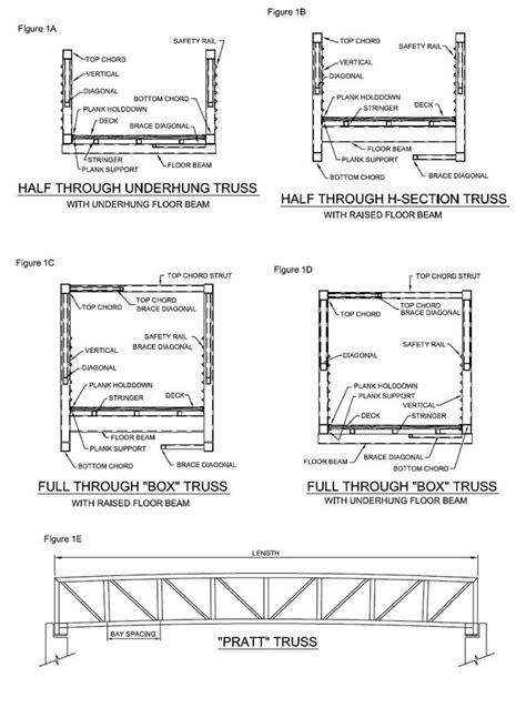 design criteria for bridges and other structures figure 1 pratt truss bridge cross section details
